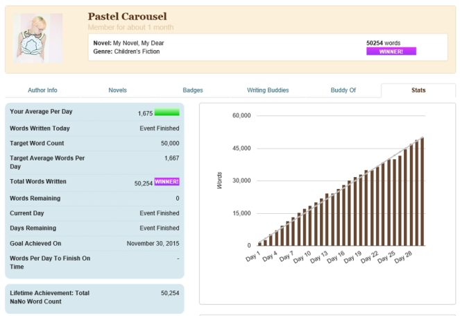 Pastel Carousel | Writing | NaNoWriMo 2015 Winner